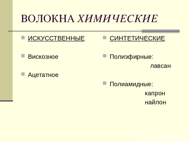 ВОЛОКНА ХИМИЧЕСКИЕ ИСКУССТВЕННЫЕ Вискозное Ацетатное СИНТЕТИЧЕСКИЕ Полиэфирные: лавсан Полиамидные: капрон найлон