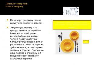 Правила сервировки стола к завтраку На каждую салфетку ставят посуду для одного
