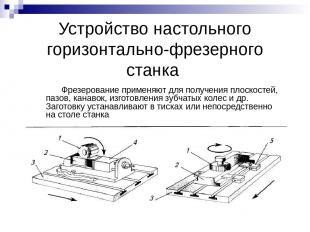Устройство настольного горизонтально-фрезерного станка Фрезерование применяют дл