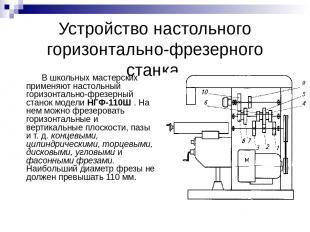 Устройство настольного горизонтально-фрезерного станка В школьных мастерских при