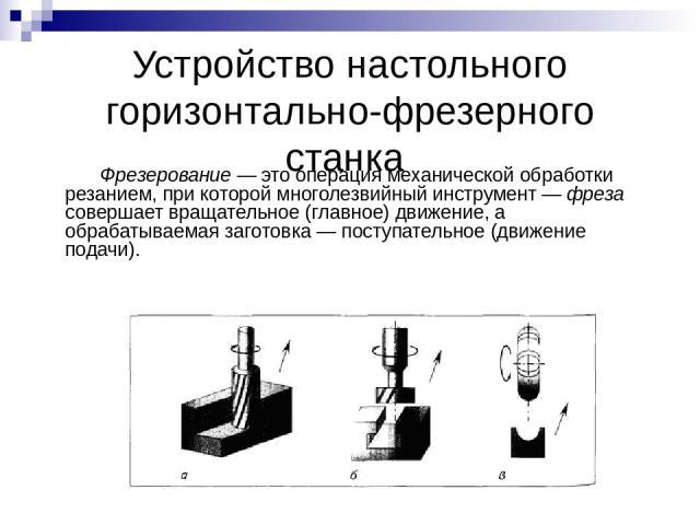 Устройство настольного горизонтально-фрезерного станка Фрезерование — это операция механической обработки резанием, при которой многолезвийный инструмент — фреза совершает вращательное (главное) движение, а обрабатываемая заготовка — поступательное …