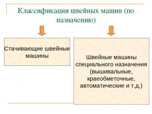 Классификация швейных машин (по назначению) Стачивающие швейные машины Швейные м