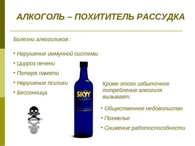 Алкоголизм какие от этого болезни