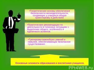 Теоретические основы обеспечения безопасности жизнедеятельности, создающих у уча