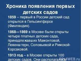Хроника появления первых детских садов 1859 – первый в России детский сад открыл