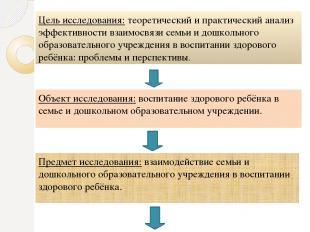 Цель исследования: теоретический и практический анализ эффективности взаимосвязи