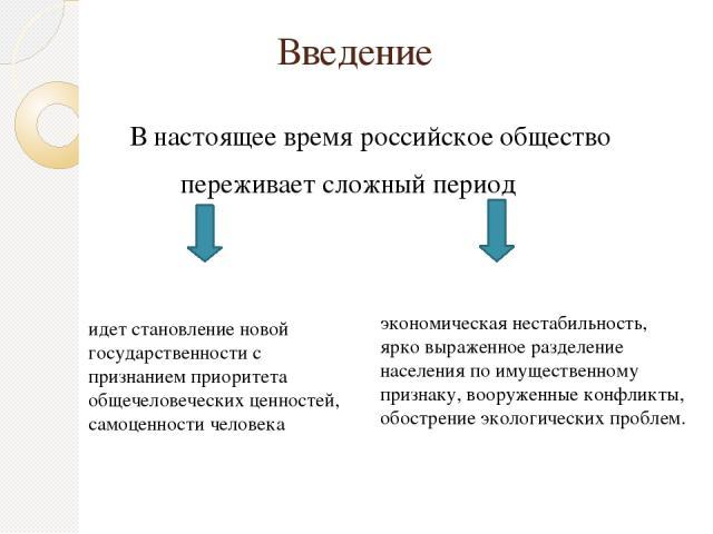 Введение В настоящее время российское общество переживает сложный период идет становление новой государственности с признанием приоритета общечеловеческих ценностей, самоценности человека экономическая нестабильность, ярко выраженное разделение насе…