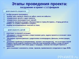 Этапы проведения проекта: погружение в проект с 1-2 февраля выбор раздела програ