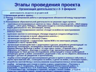 Этапы проведения проекта Организация деятельности с 2- 3 февраля 1.Организация д