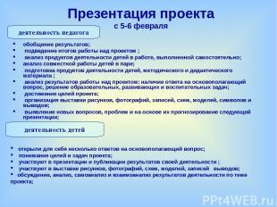 Презентация проекта с 5-6 февраля обобщение результатов; подведение итогов работ