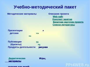 Учебно-методический пакет Методические материалы Описание проекта Web сайт Консп