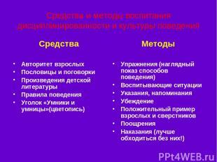 Средства и методы воспитания дисциплинированности и культуры поведения Средства