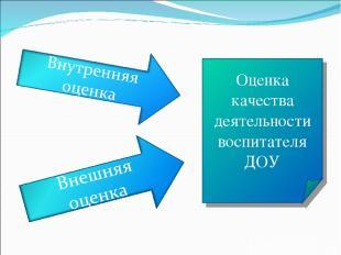Оценка качества деятельности воспитателя ДОУ