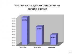 * Численность детского населения города Перми