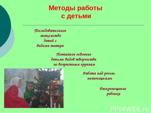 Методы работы с детьми Последовательное знакомство детей с видами театра Поэтапное освоение детьми видов творчества по возрастным группам Работа над речью, интонациями Раскрепощение ребенка