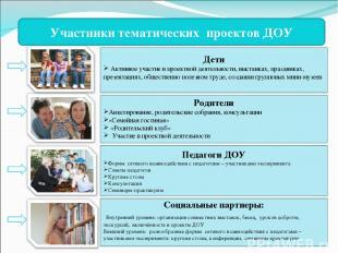 Участники тематических проектов ДОУ Дети Активное участие в проектной деятельнос