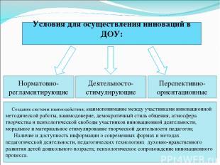 Условия для осуществления инноваций в ДОУ: Норматовно-регламентирующие Деятельно