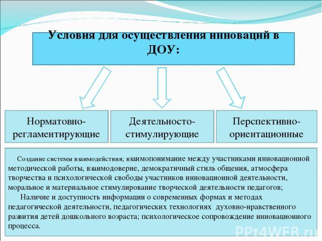 Условия для осуществления инноваций в ДОУ: Норматовно-регламентирующие Деятельносто-стимулирующие Перспективно-ориентационные Создание системы взаимодействия; взаимопонимание между участниками инновационной методической работы, взаимодоверие, демокр…