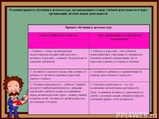 Различия процесса обучения в детском саду, организованного в виде учебной деятел