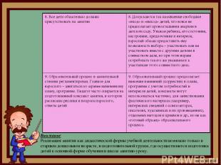 Внимание Реализация занятия как дидактической формы учебной деятельности возможн