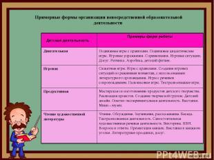 Примерные формы организации непосредственной образовательной деятельности Детска