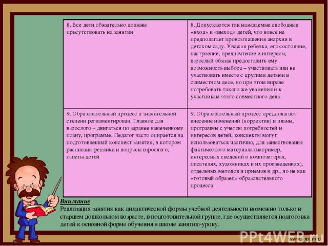 Внимание Реализация занятия как дидактической формы учебной деятельности возможно только в старшем дошкольном возрасте, в подготовительной группе, где осуществляется подготовка детей к основной форме обучения в школе занятию-уроку. 8. Все дети обяза…