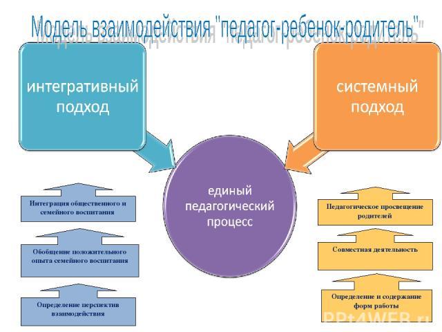Девушка модель работы с педагогами в доу фотограф николай беляев
