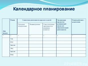 Календарное планирование Дни недели Режим Совместная деятельность взрослого и де