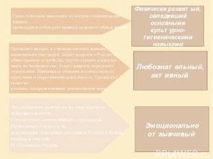 Физически развитый, овладевший основными культурно-гигиеническими навыками Любоз