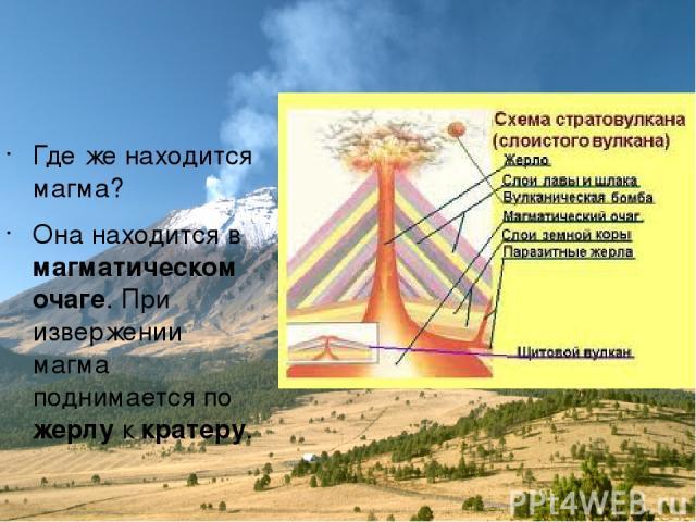Где же находится магма? Она находится в магматическом очаге. При извержении магма поднимается по жерлу к кратеру.