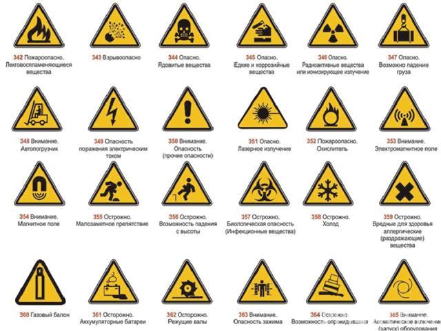 АХОВ - Аварийно-химические опасные вещества– это химические вещества или соединения, которые при выбросе или проливе в окружающую среду в результате аварии или диверсии способны вызывать массовое поражение людей или животных, а также заражение возд…