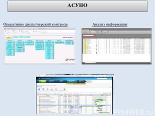 АСУНО Оперативно диспетчерский контроль Анализ информации Управления процессом о