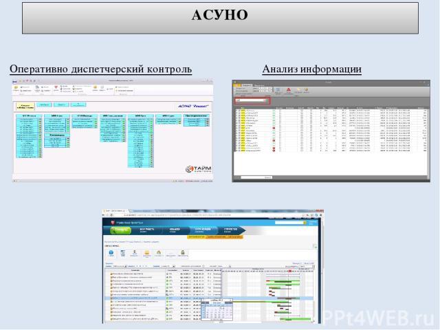 АСУНО Оперативно диспетчерский контроль Анализ информации Управления процессом обслуживания