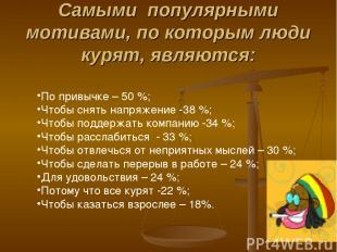 Самыми популярными мотивами, по которым люди курят, являются: По привычке – 50 %