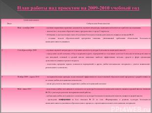 Этап Сроки выполнения Содержание деятельности 1. Май - сентябрь 2009 - изучение