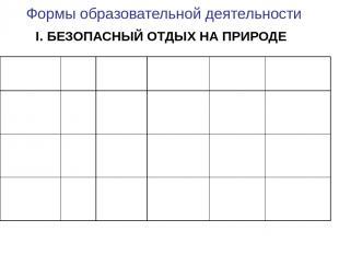 Формы образовательной деятельности I. БЕЗОПАСНЫЙ ОТДЫХ НА ПРИРОДЕ Разделы (задач