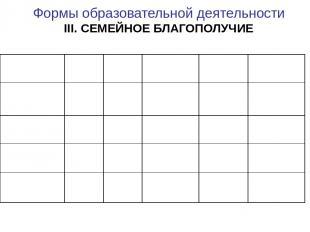 Формы образовательной деятельности III. СЕМЕЙНОЕ БЛАГОПОЛУЧИЕ Разделы (задачи, б