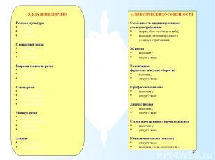 4. ЛЕКСИЧЕСКИЕ ОСОБЕННОСТИ Особенности индивидуального словоупотребления норма (