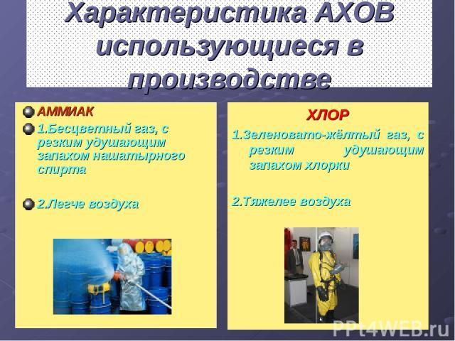 Характеристика АХОВ использующиеся в производстве АММИАК 1.Бесцветный газ, с резким удушающим запахом нашатырного спирта 2.Легче воздуха ХЛОР 1.Зеленовато-жёлтый газ, с резким удушающим запахом хлорки 2.Тяжелее воздуха