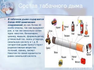 Состав табачного дыма В табачном дыме содержится более 4000 химических соединени