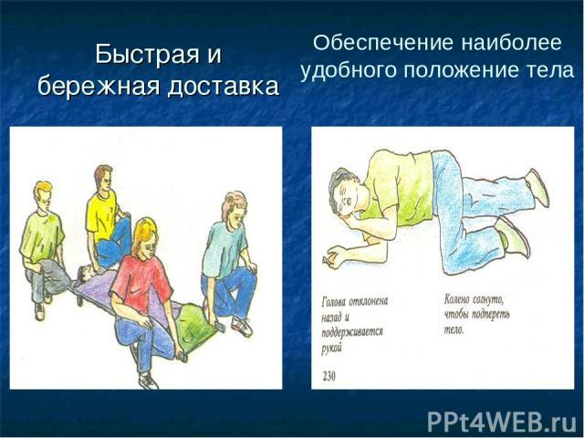 Быстрая и бережная доставка Обеспечение наиболее удобного положение тела
