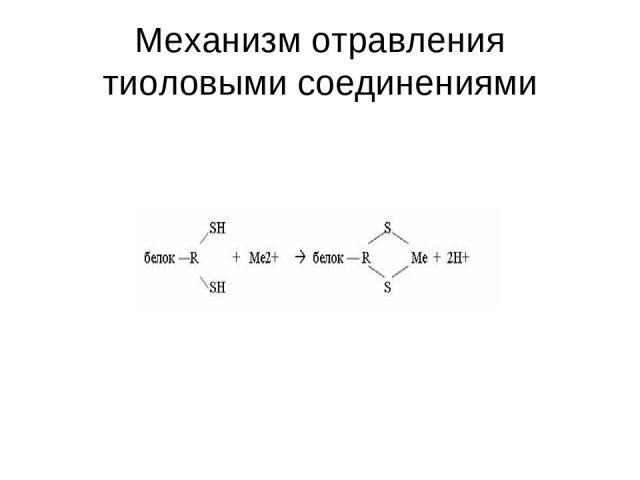 Механизм отравления тиоловыми соединениями