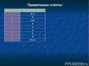 * Правильные ответы: № слайда Правильный ответ 2 Б, в 3 Б 4 А,б 5 в 6 в 7 в 8 б
