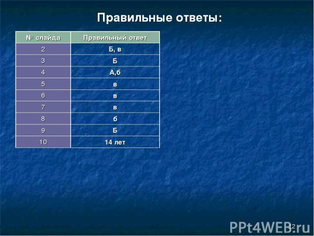 * Правильные ответы: № слайда Правильный ответ 2 Б, в 3 Б 4 А,б 5 в 6 в 7 в 8 б 9 Б 10 14 лет