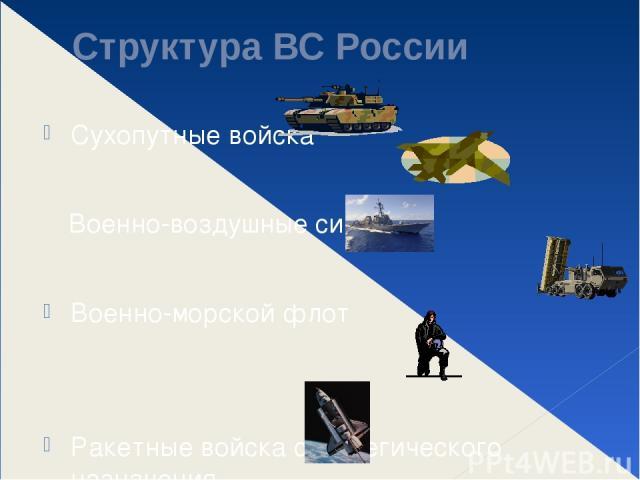 Структура ВС России Сухопутные войска Военно-воздушные силы Военно-морской флот Ракетные войска стратегического назначения Воздушно-десантные войска Космические войска