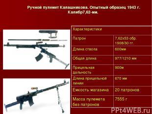 Ручной пулемет Калашникова. Опытный образец 1943 г. Калибр7,62-мм. Характеристик