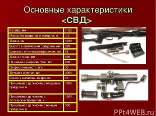 Основные характеристики Калибр, мм 7, 62 Масса без патронов и прицела, кг 4,3 Дл