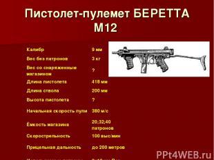 Пистолет-пулемет БЕРЕТТА М12 Калибр 9 мм Вес без патронов 3 кг Вес со снаряженны