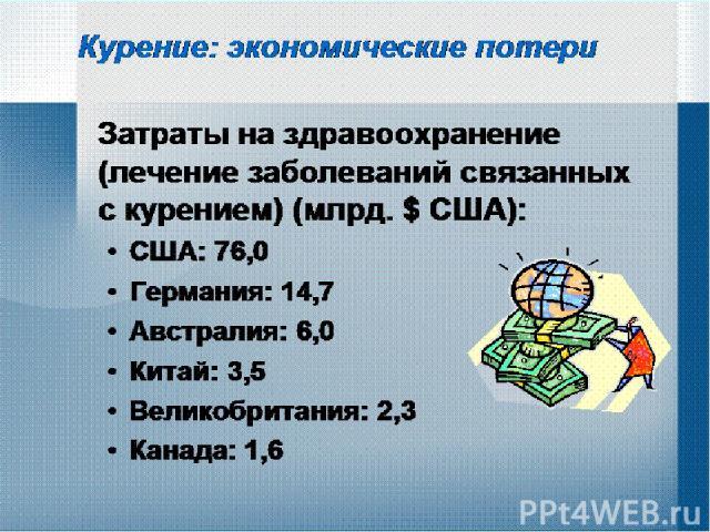 Курение: экономические потери Затраты на здравоохранение (лечение заболеваний связанных с курением) (млрд. $ США): США: 76,0 Германия: 14,7 Австралия: 6,0 Китай: 3,5 Великобритания: 2,3 Канада: 1,6