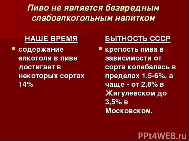 Пиво не является безвредным слабоалкогольным напитком НАШЕ ВРЕМЯ содержание алкоголя в пиве достигает в некоторых сортах 14% БЫТНОСТЬ СССР крепость пива в зависимости от сорта колебалась в пределах 1,5-6%, а чаще - от 2,8% в Жигулевском до 3,5% в Мо…
